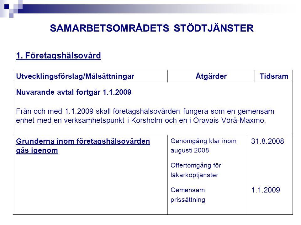 SAMARBETSOMRÅDETS STÖDTJÄNSTER