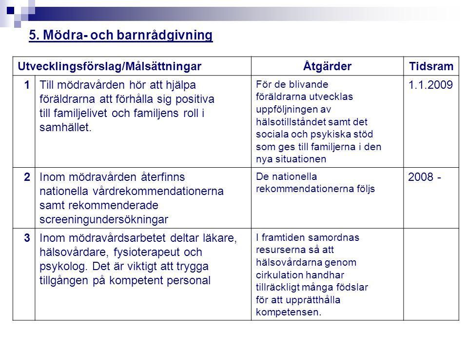 5. Mödra- och barnrådgivning