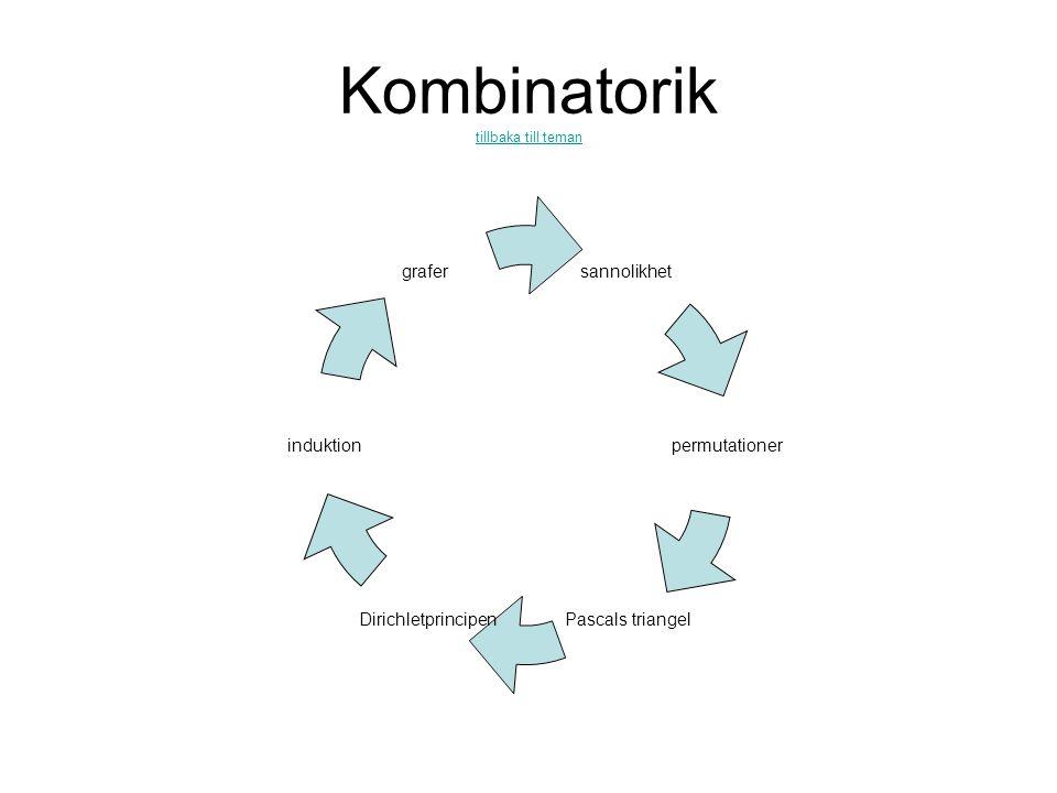 Kombinatorik tillbaka till teman