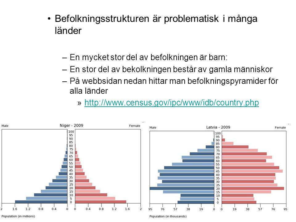 Befolkningsstrukturen är problematisk i många länder