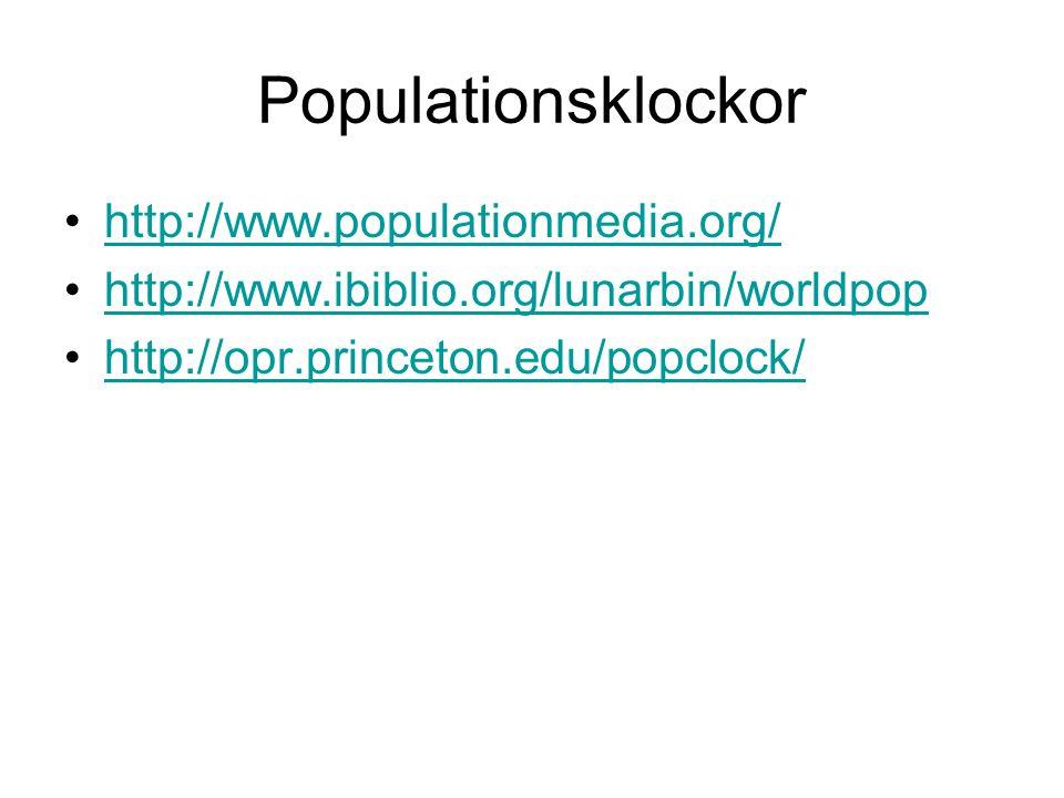 Populationsklockor http://www.populationmedia.org/