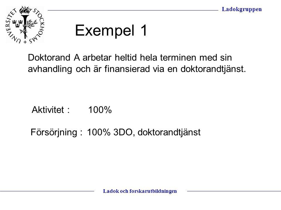 Exempel 1 Doktorand A arbetar heltid hela terminen med sin avhandling och är finansierad via en doktorandtjänst.
