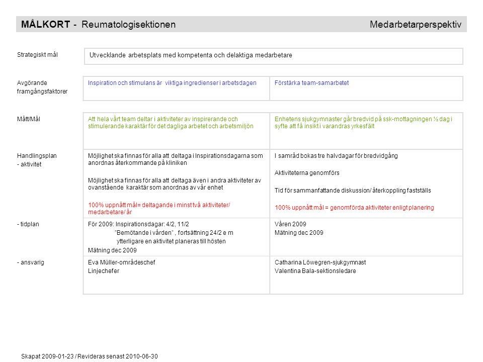 MÅLKORT - Reumatologisektionen Medarbetarperspektiv