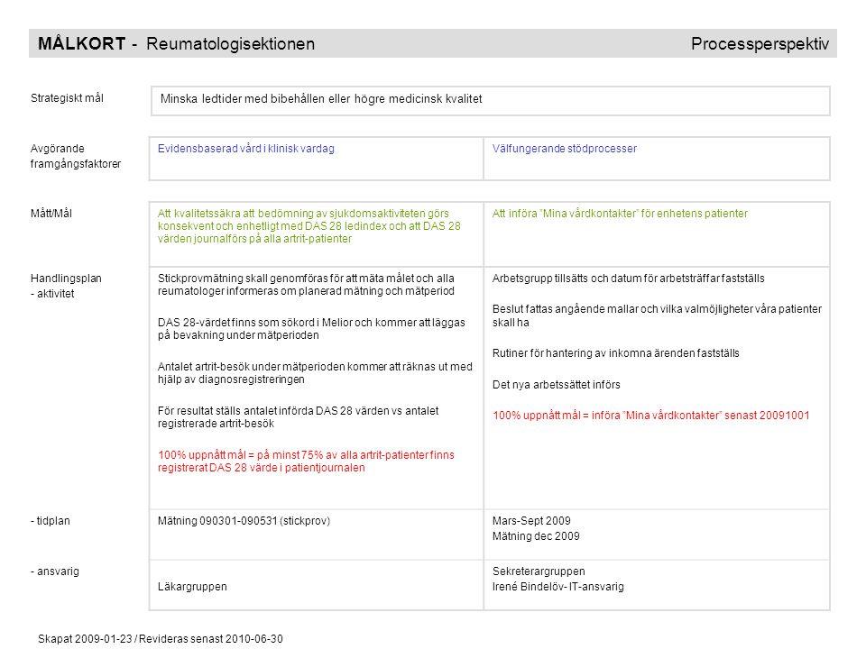 MÅLKORT - Reumatologisektionen Processperspektiv