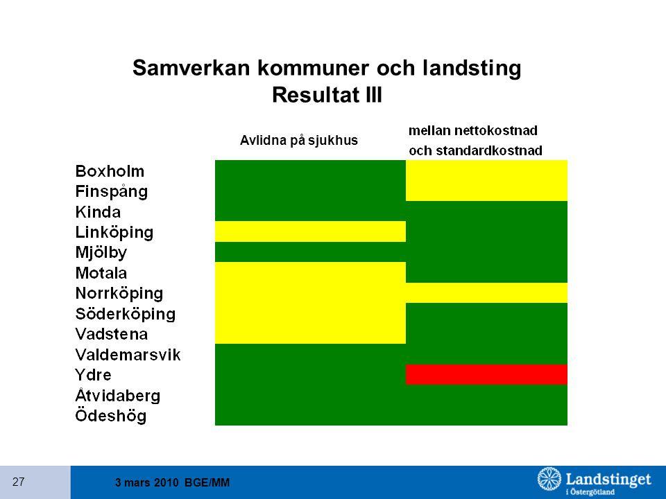 Samverkan kommuner och landsting