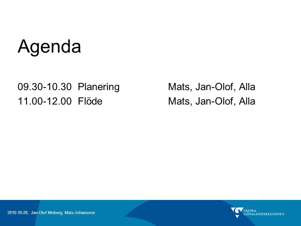 Agenda 09.30-10.30 Planering Mats, Jan-Olof, Alla