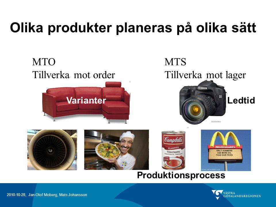 Olika produkter planeras på olika sätt