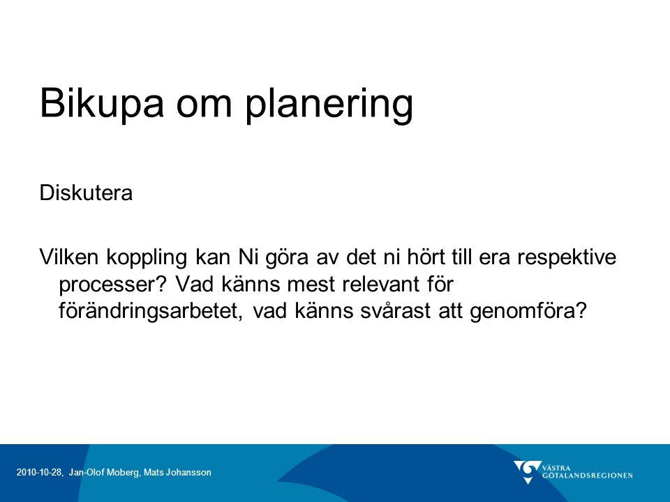 Bikupa om planering Diskutera