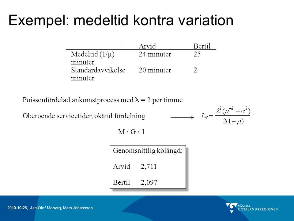 Exempel: medeltid kontra variation