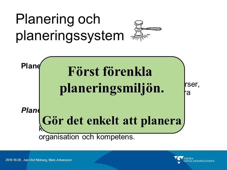 Planering och planeringssystem