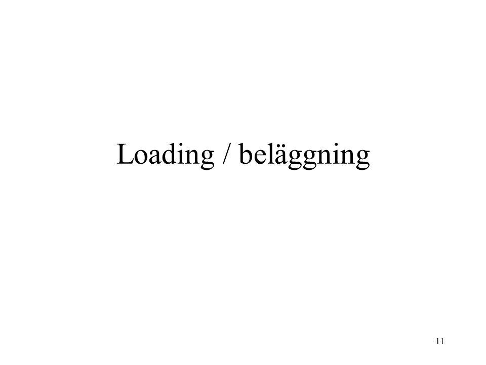 Loading / beläggning