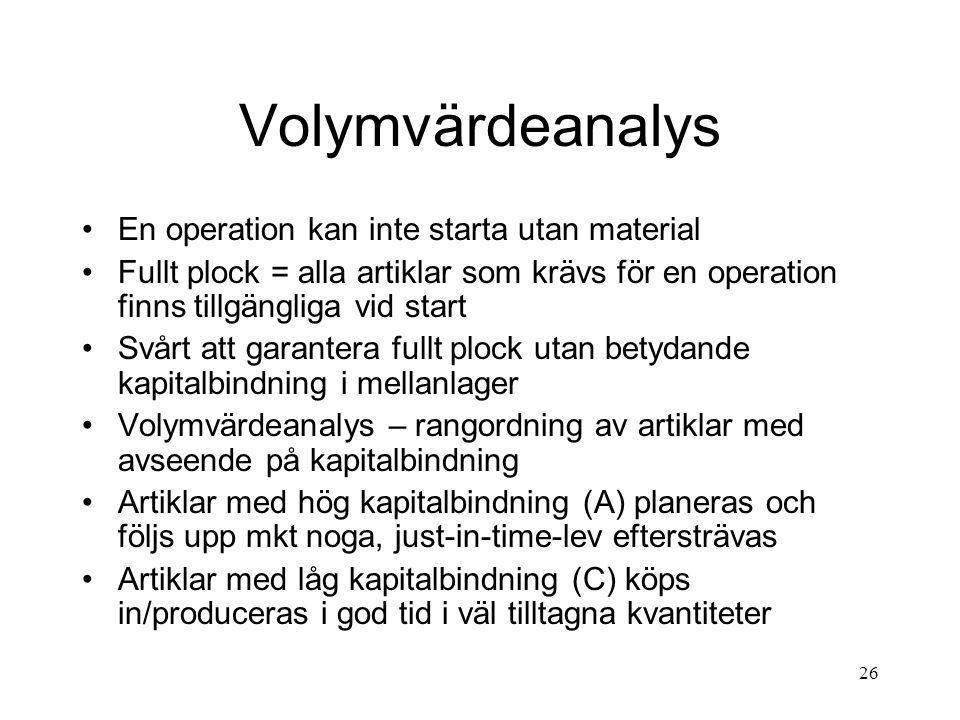 Volymvärdeanalys En operation kan inte starta utan material