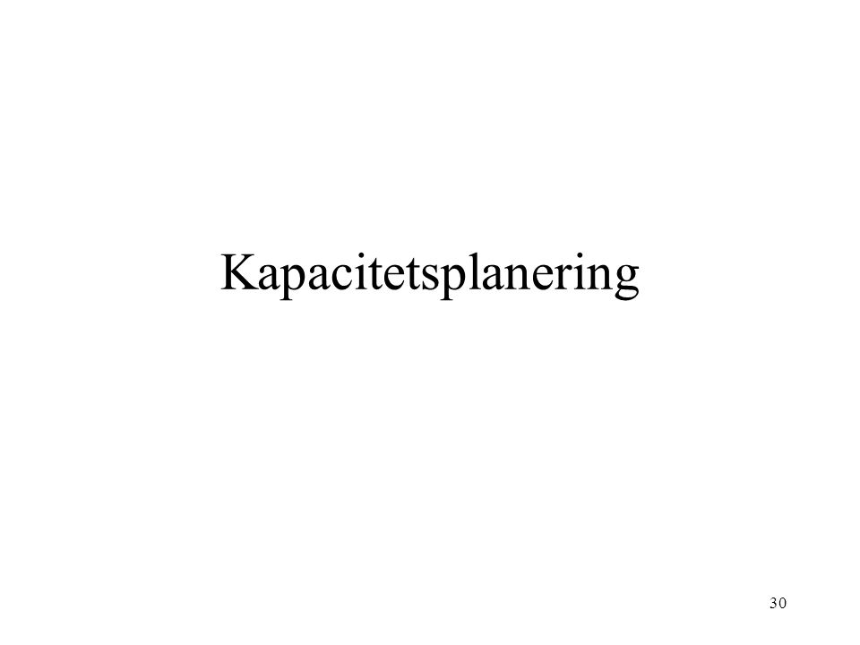 Kapacitetsplanering