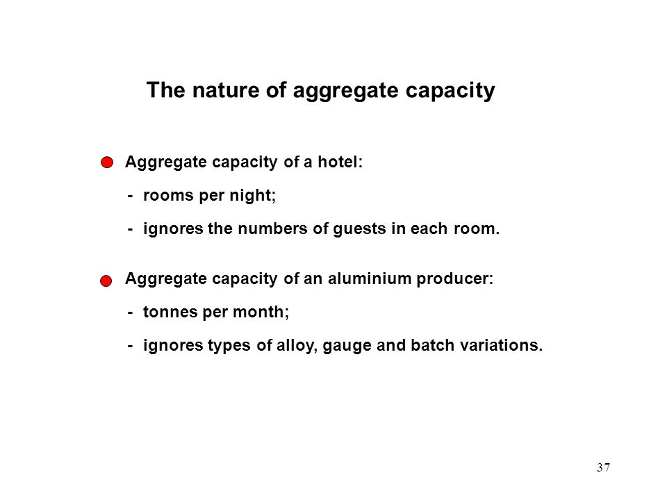 The nature of aggregate capacity
