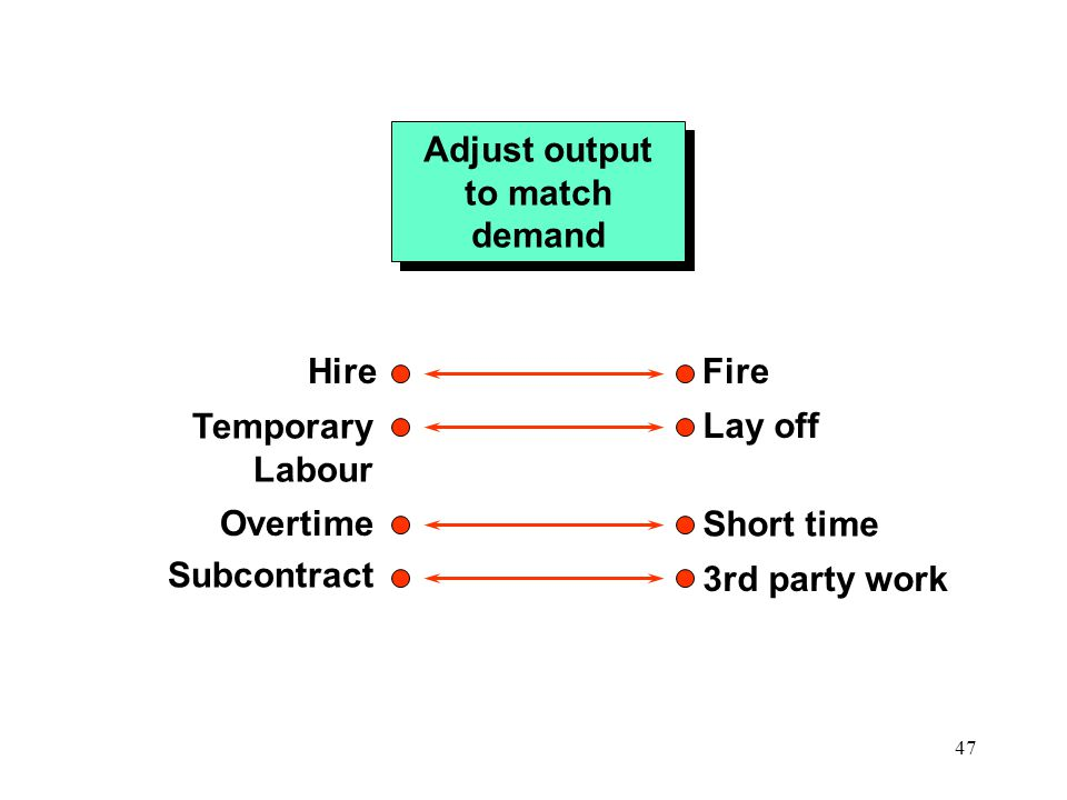 Adjust output to match demand