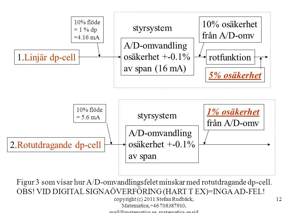 2.Rotutdragande dp-cell