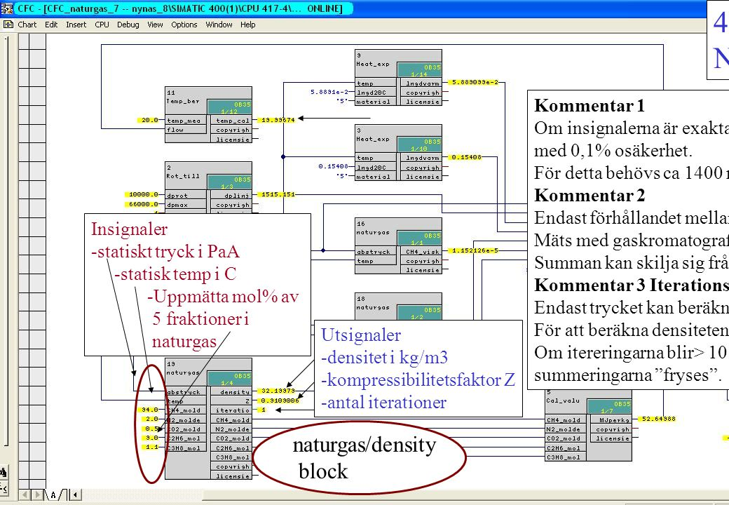 4. Handhavande/6 Naturgas/density naturgas/density block Kommentar 1