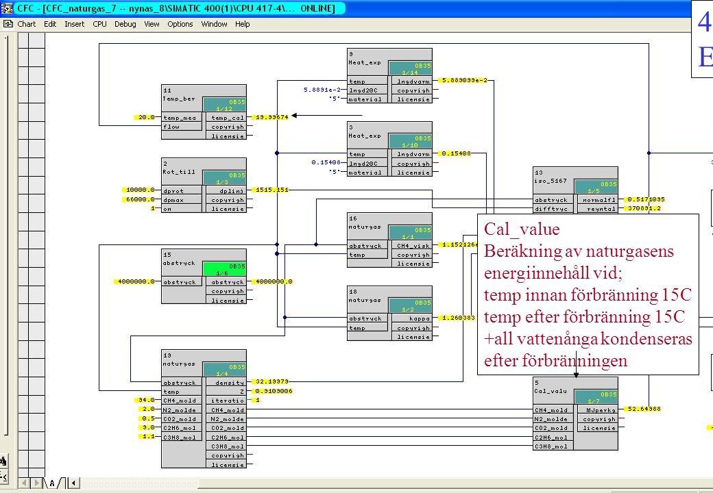4. Handhavande/8 Energi Cal_value Beräkning av naturgasens