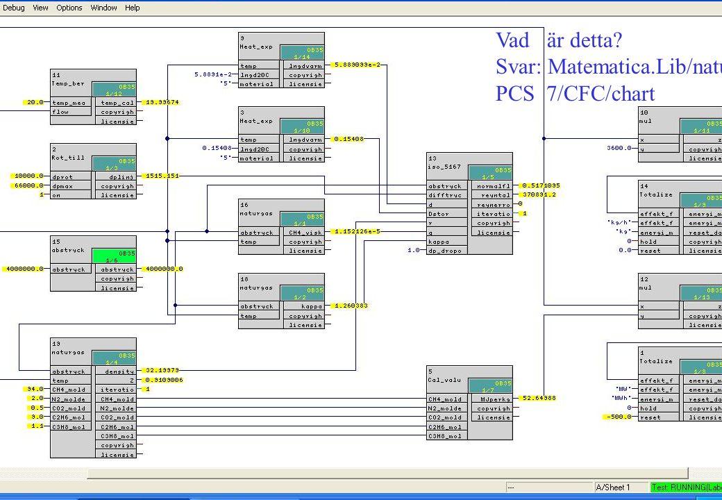 Svar: Matematica.Lib/naturgas_7 PCS 7/CFC/chart