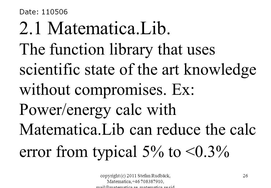 Date: 110506 2.1 Matematica.Lib.