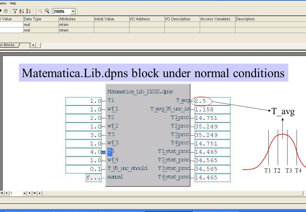 Matematica.Lib.dpns block under normal conditions