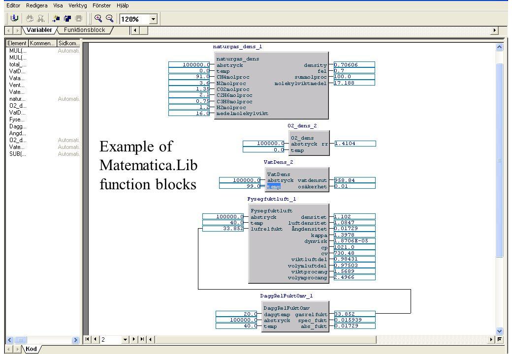 Example of Matematica.Lib function blocks