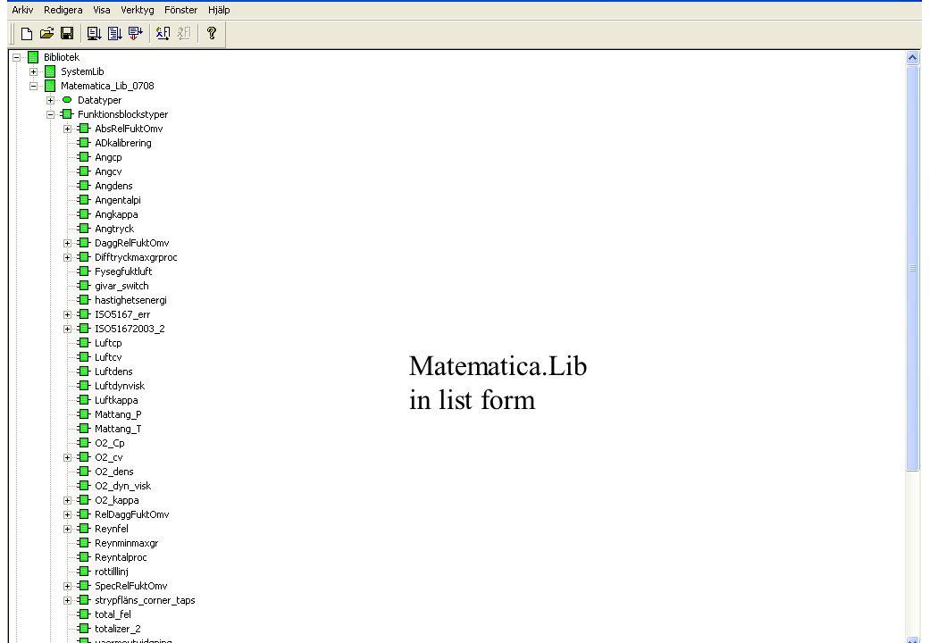 Matematica.Lib in list form