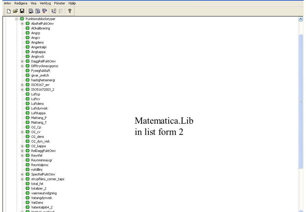 Matematica.Lib in list form 2