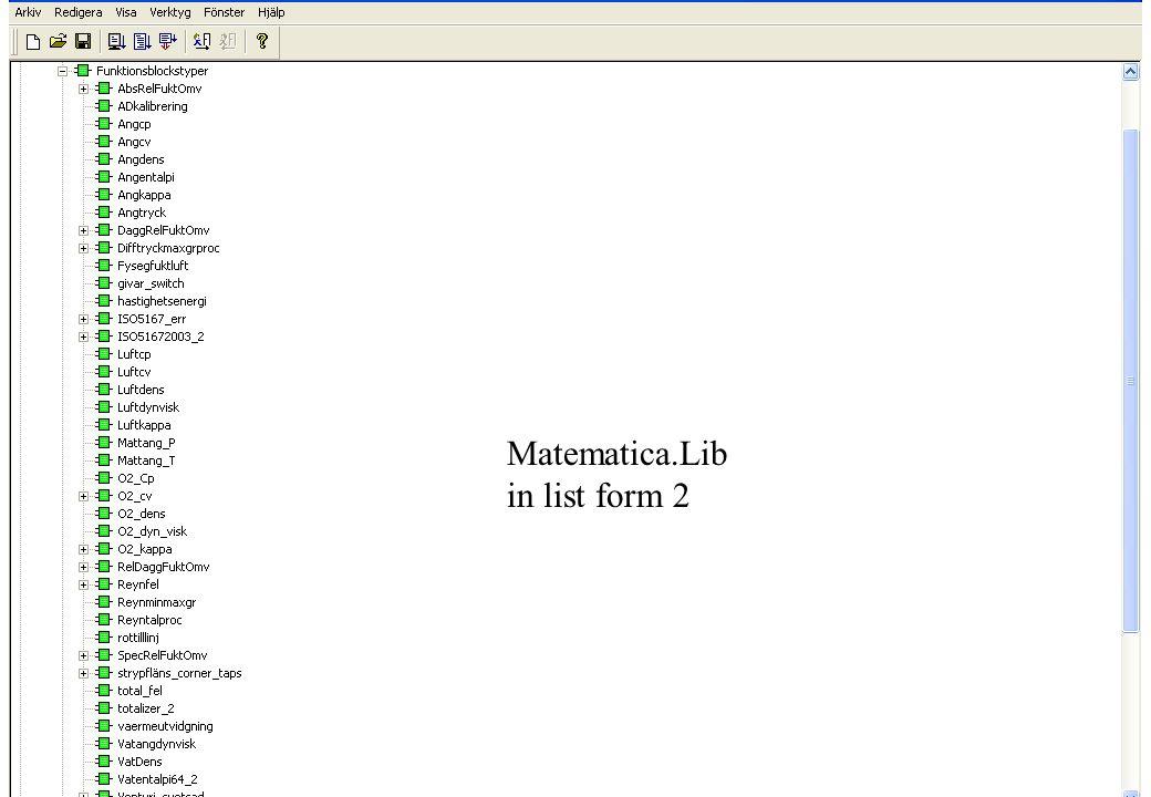 Matematica.Lib in list form 2