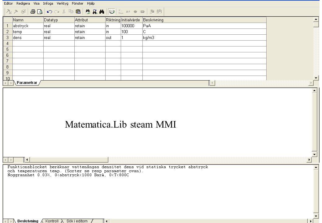 Matematica.Lib steam MMI