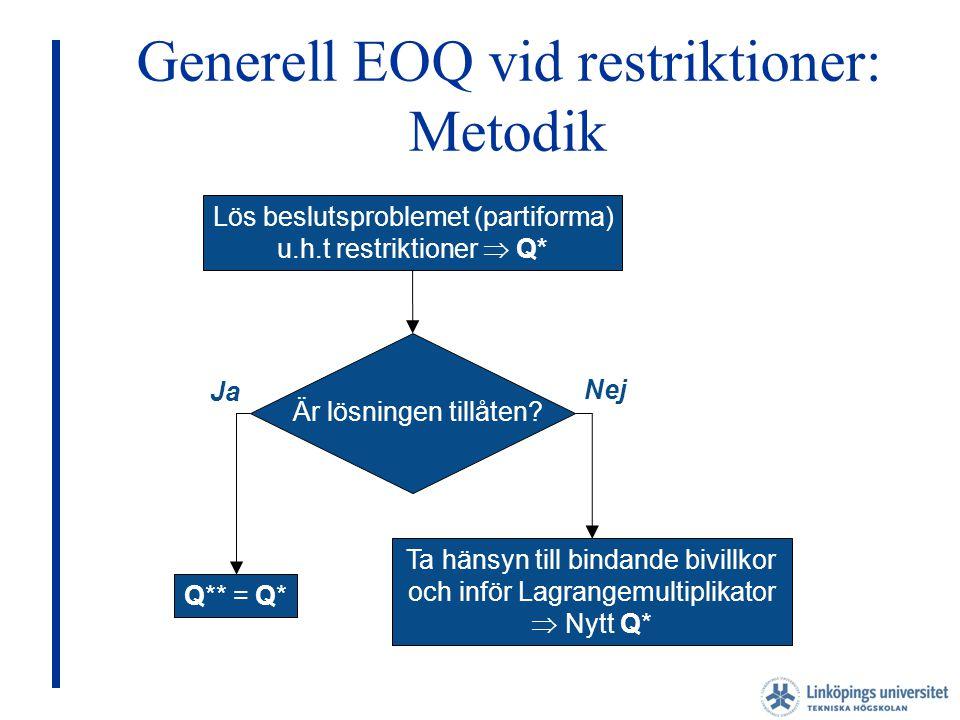 Generell EOQ vid restriktioner: Metodik