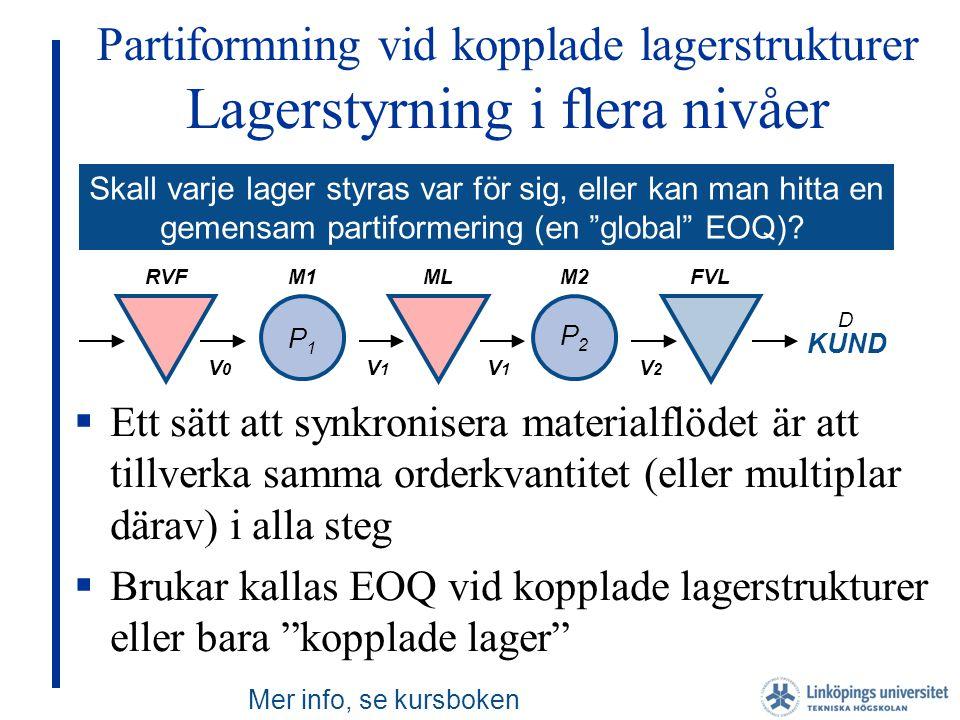 Partiformning vid kopplade lagerstrukturer Lagerstyrning i flera nivåer