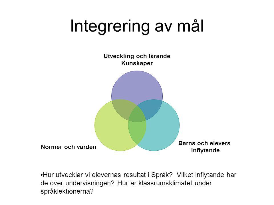 Integrering av mål