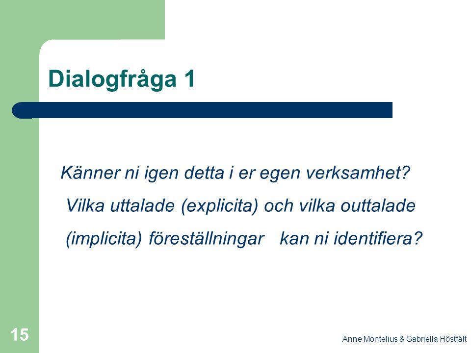 Dialogfråga 1