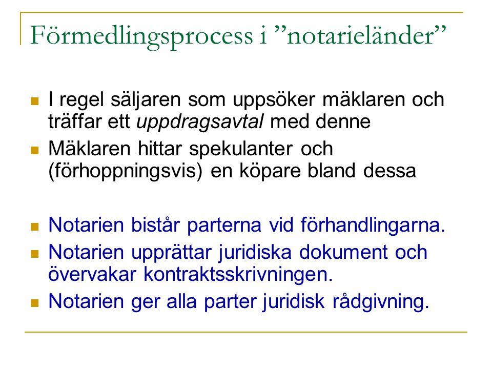 Förmedlingsprocess i notarieländer