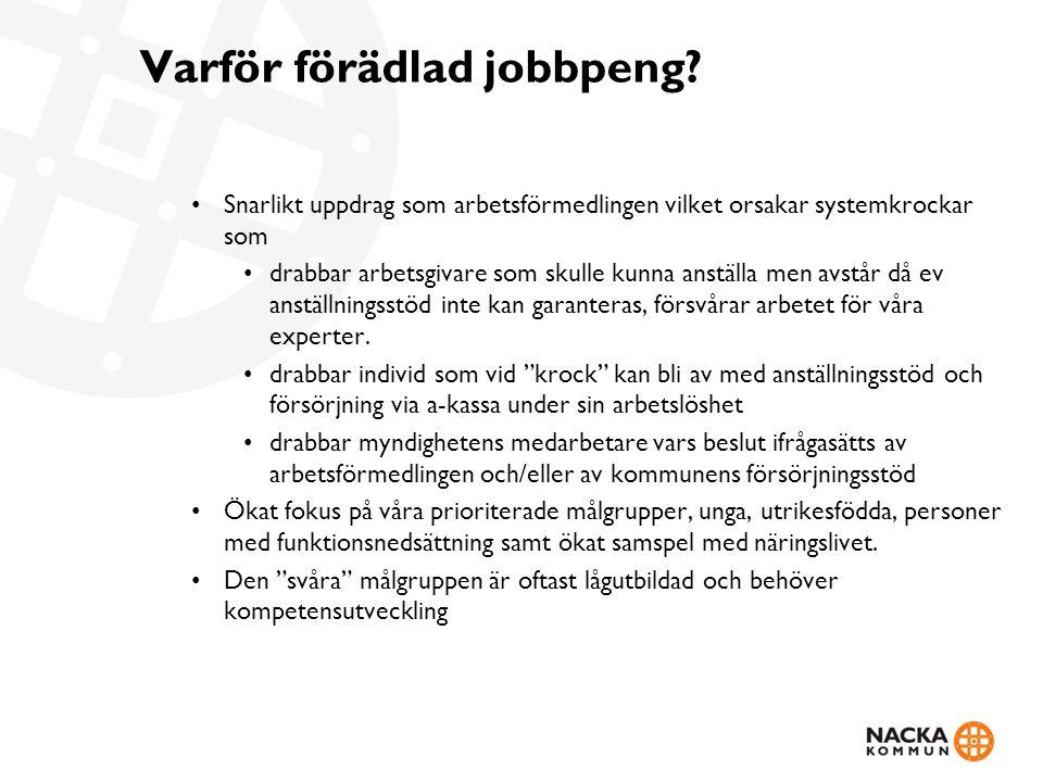 Varför förädlad jobbpeng