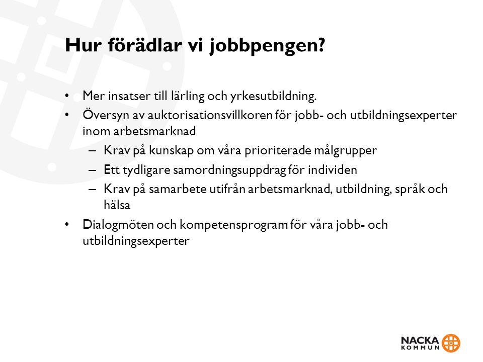 Hur förädlar vi jobbpengen