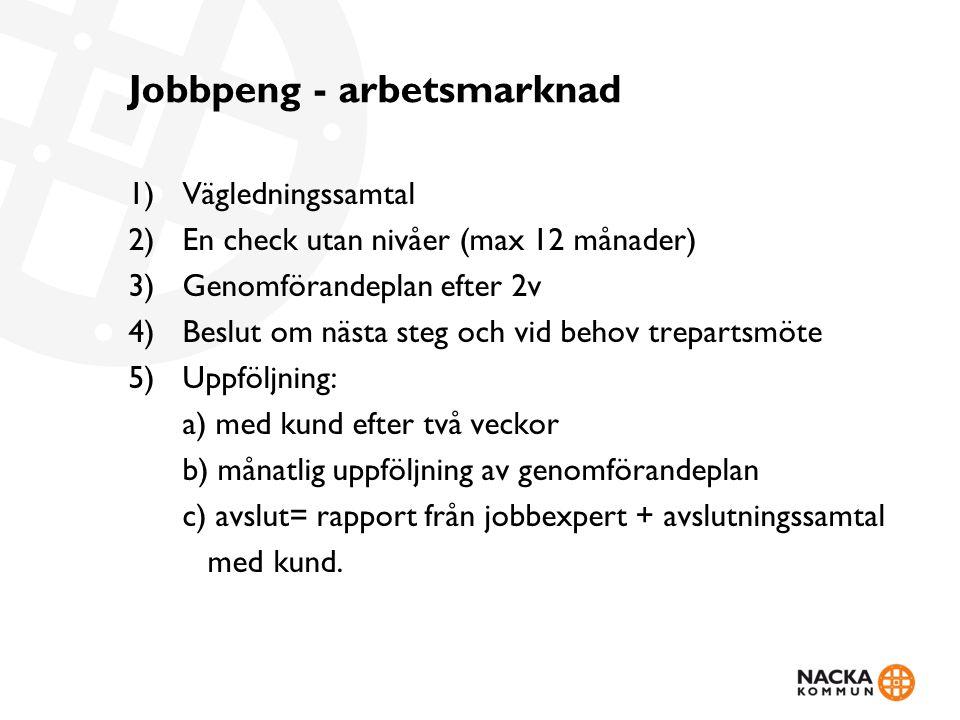 Jobbpeng - arbetsmarknad