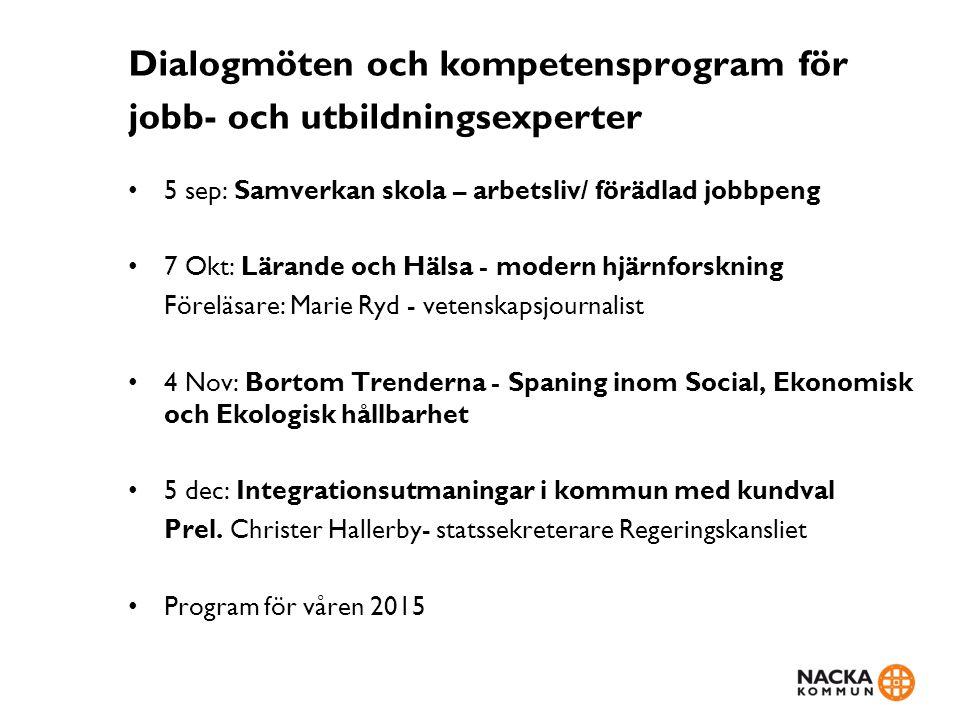 Dialogmöten och kompetensprogram för jobb- och utbildningsexperter