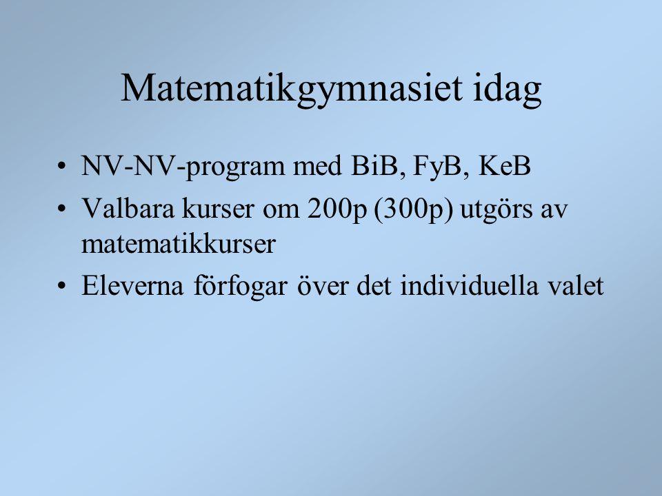 Matematikgymnasiet idag