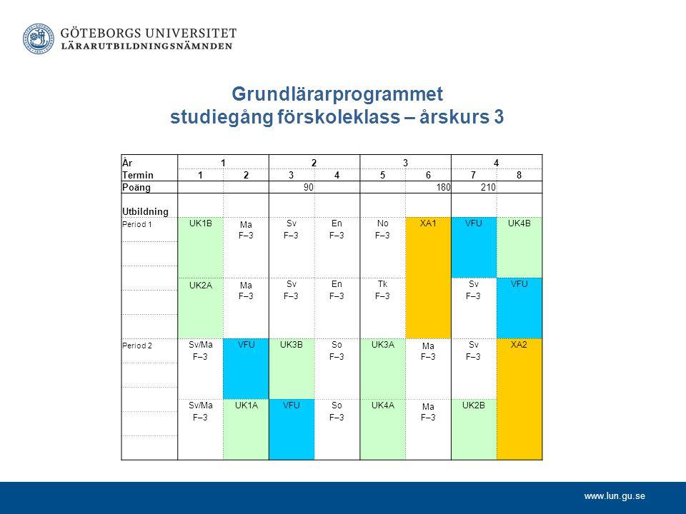 Grundlärarprogrammet studiegång förskoleklass – årskurs 3
