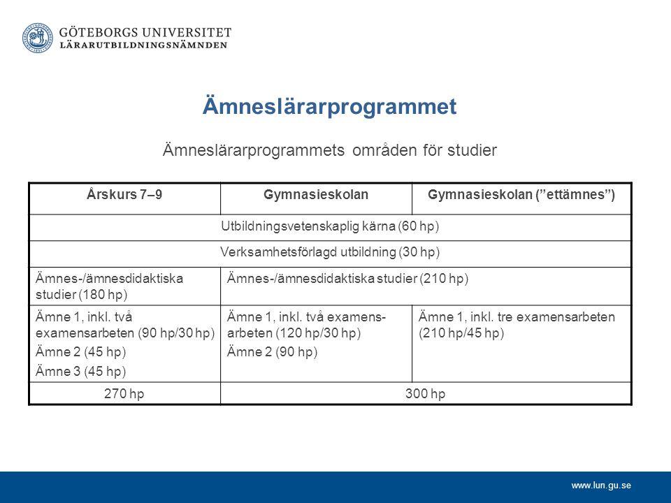 Ämneslärarprogrammet Ämneslärarprogrammets områden för studier