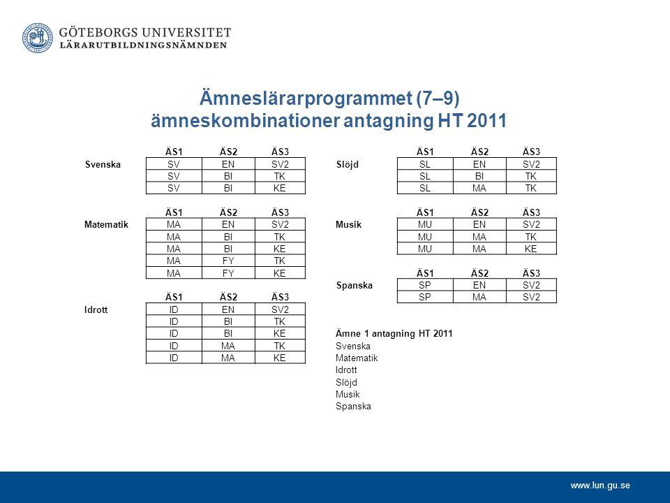 Ämneslärarprogrammet (7–9) ämneskombinationer antagning HT 2011