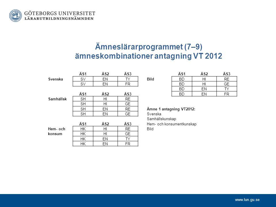 Ämneslärarprogrammet (7–9) ämneskombinationer antagning VT 2012