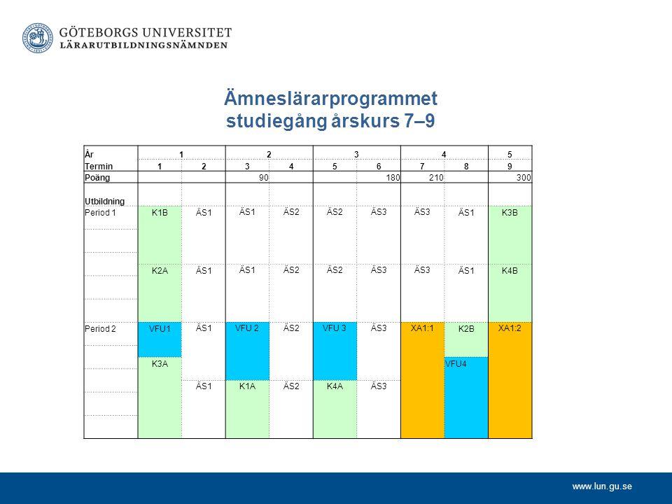 Ämneslärarprogrammet studiegång årskurs 7–9