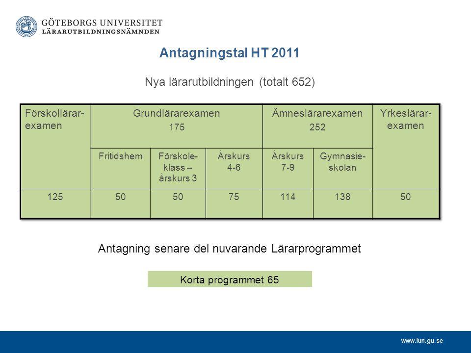 Antagningstal HT 2011 Nya lärarutbildningen (totalt 652)