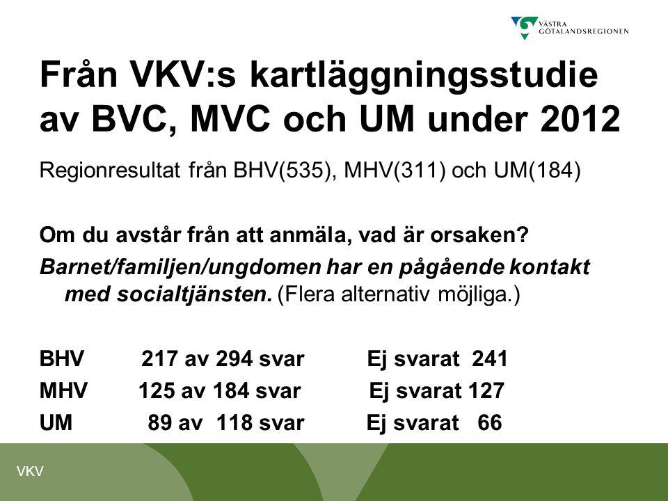 Från VKV:s kartläggningsstudie av BVC, MVC och UM under 2012