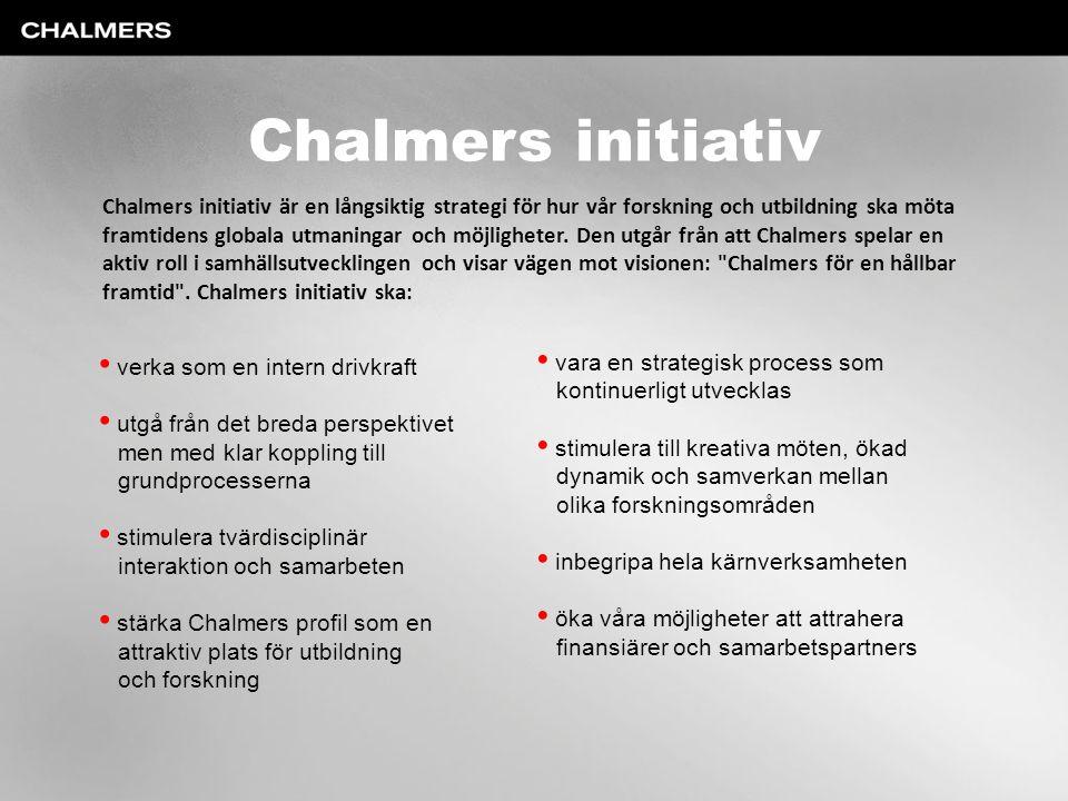 Chalmers initiativ