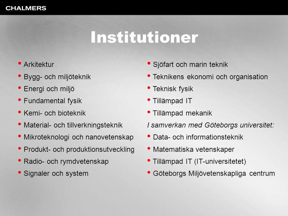 Institutioner Arkitektur Sjöfart och marin teknik