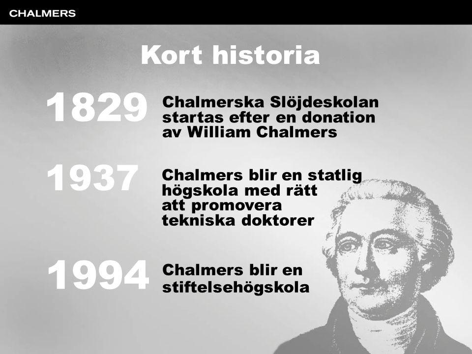 Kort historia 1829. Chalmerska Slöjdeskolan startas efter en donation av William Chalmers. 1937. Chalmers blir en statlig.